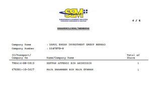 SSM记录显示共有2位股东,各持1股面值1令吉股票